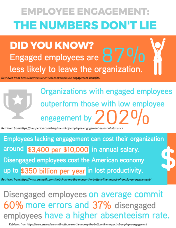 TLNT Employee Engagement